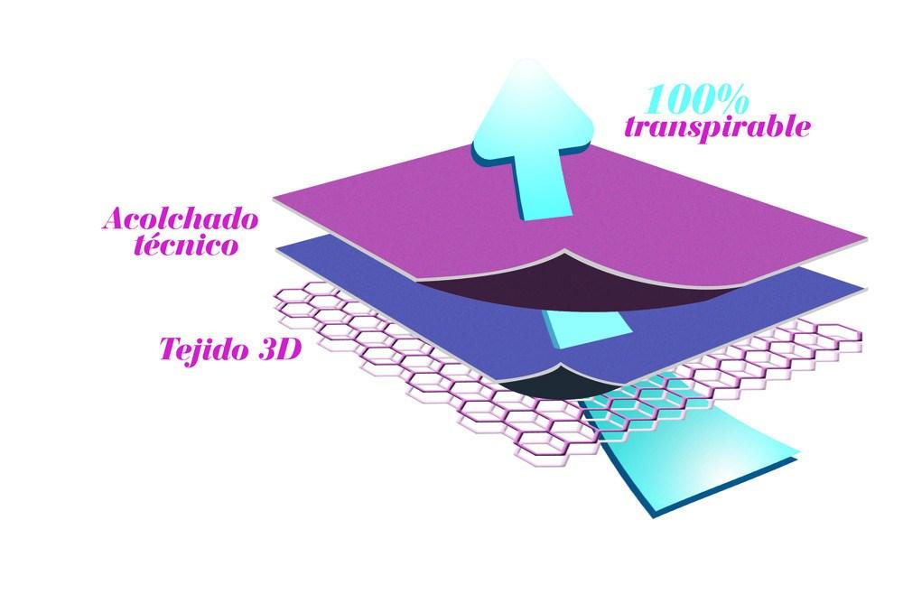 Colchoneta Silla de Paseo CORAZONES Interbaby