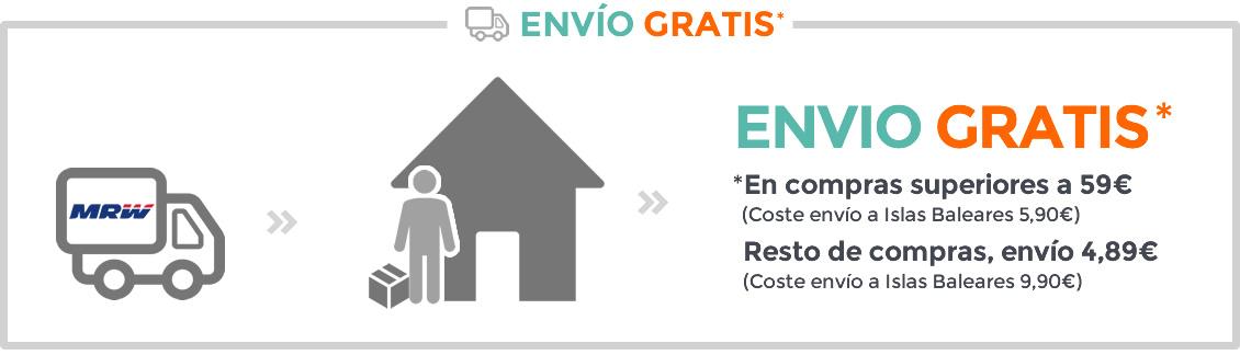 a6507cdc3 Condiciones de Envíos y Devoluciones de Casaytextil.com